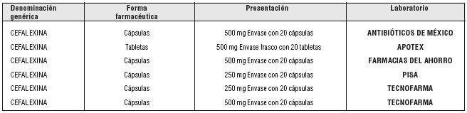 Apo-prazosin 5 Mg