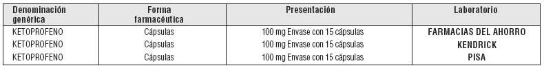interaction lithium hydrochlorothiazide