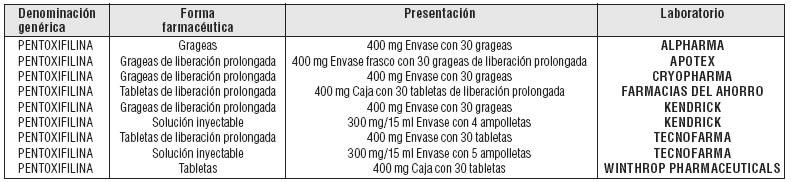 http://www.askhomedesign.com/freshome/para-que-sirven-estas-pastillas ...