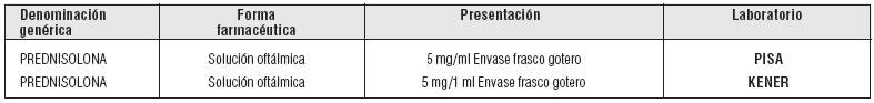 increased clomid dosage