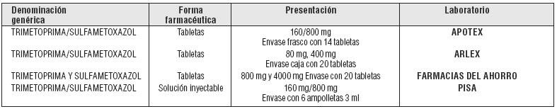 genericos intercambiables para farmacias y publico en general al 3