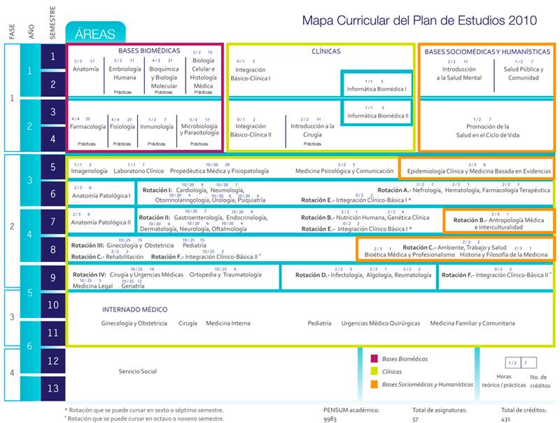 Libros electrónicos de la Bibliografía plan 2010.